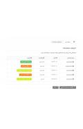 ماژول یکپارچه درگاه پرداخت (تمام بانک ها)